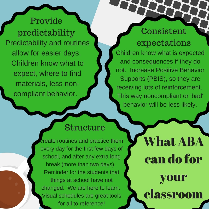 what ABA can do for your classroom